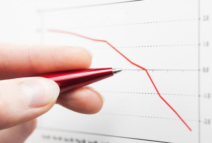 bar chart of statistics