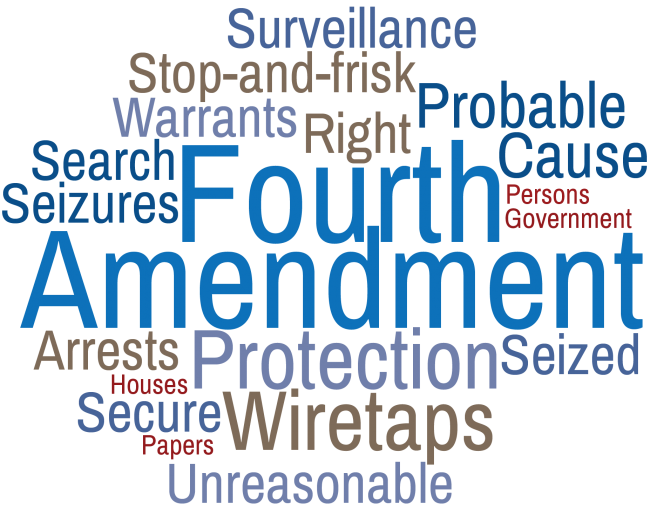 Words associated with Fourth Amendment.