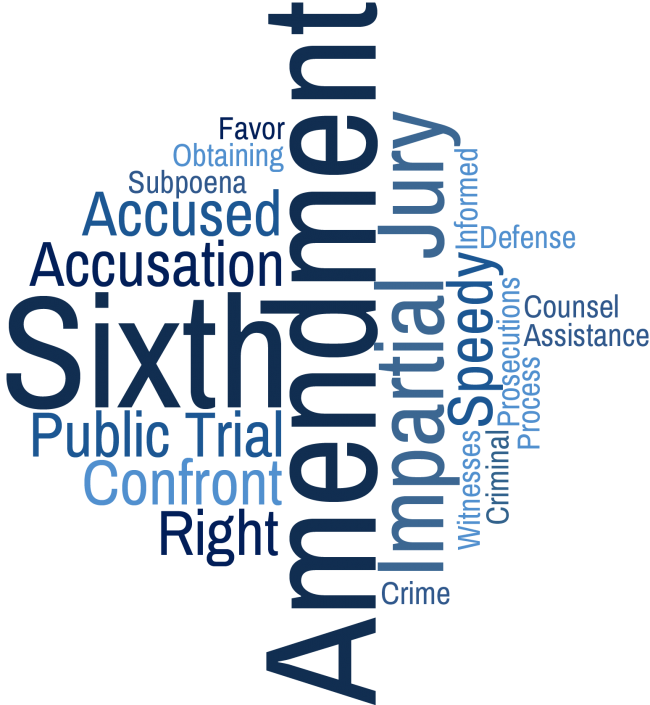Word associated with the Sixth Amendment